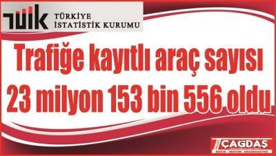 Ekim ayında 68 069 adet taşıtın trafiğe kaydı yapıldı