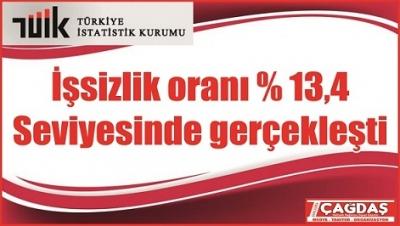 TUİK İstihdam oranını açıkladı